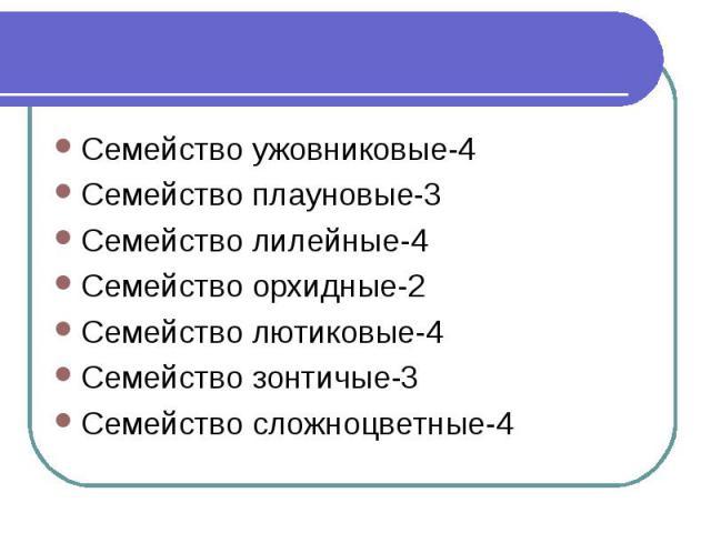 Семейство ужовниковые-4Семейство плауновые-3Семейство лилейные-4Семейство орхидные-2Семейство лютиковые-4Семейство зонтичые-3Семейство сложноцветные-4