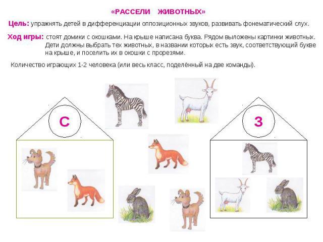 «РАССЕЛИ ЖИВОТНЫХ»Цель: упражнять детей в дифференциации оппозиционных звуков, развивать фонематический слух.Ход игры: стоят домики с окошками. На крыше написана буква. Рядом выложены картинки животных. Дети должны выбрать тех животных, в названии к…