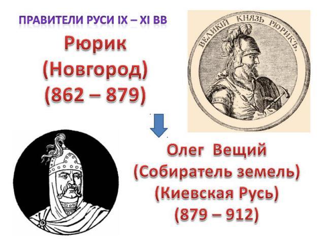 Правители Руси IX – XI вв Рюрик (Новгород) (862 – 879)Олег Вещий (Собиратель земель) (Киевская Русь) (879 – 912)