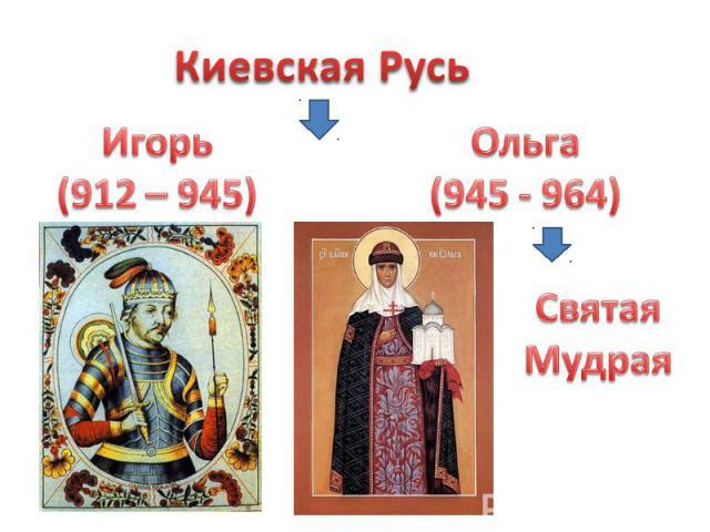 Киевская Русь Игорь(912 – 945)Ольга(945 - 964)СвятаяМудрая