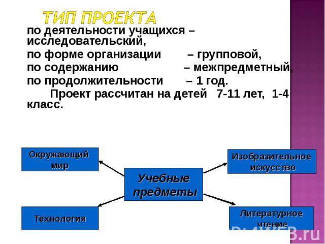 Тип проекта по деятельности учащихся – исследовательский,по форме организации – групповой,по содержанию – межпредметный,по продолжительности – 1 год.Проект рассчитан на детей 7-11 лет, 1-4 класс.