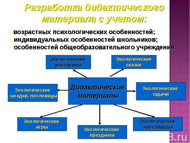 Разработка дидактического материала с учетом: возрастных психологических особенностей; индивидуальных особенностей школьников; особенностей общеобразовательного учреждения.
