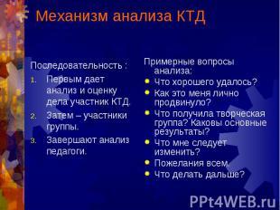 Механизм анализа КТД (акцент на рефлексию воспитанником собственной деятельности