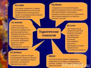 Педагогическаятехнология