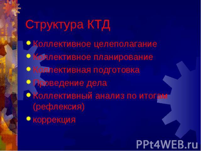 Структура КТД Коллективное целеполаганиеКоллективное планированиеКоллективная подготовкаПроведение делаКоллективный анализ по итогам (рефлексия)коррекция