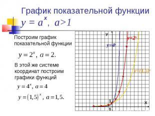 График показательной функции у = а , а>1 Построим график показательной функцииВ
