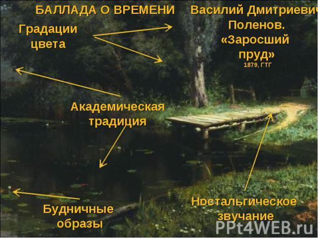 БАЛЛАДА О ВРЕМЕНИВасилий Дмитриевич Поленов. «Заросший пруд» 1879, ГТГ