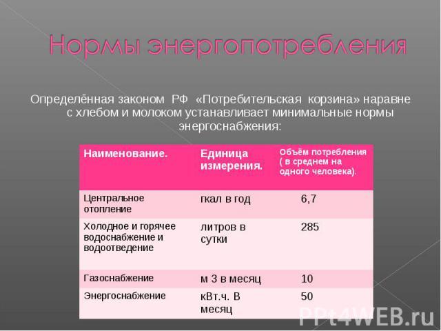Нормы энергопотребления Определённая законом РФ «Потребительская корзина» наравне с хлебом и молоком устанавливает минимальные нормы энергоснабжения: