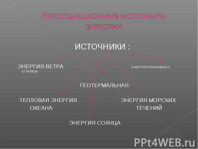 Нетрадиционные источники энергии ИСТОЧНИКИ : ЭНЕРГИЯ ВЕТРА ЭНЕРГИЯ ПРИЛИВОВ И ОТЛИВОВ ГЕОТЕРМАЛЬНАЯ ТЕПЛОВАЯ ЭНЕРГИЯ ЭНЕРГИЯ МОРСКИХ ОКЕАНА ТЕЧЕНИЙ ЭНЕРГИЯ СОЛНЦА