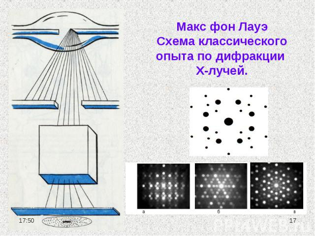 Макс фон ЛауэСхема классического опыта по дифракции X-лучей.