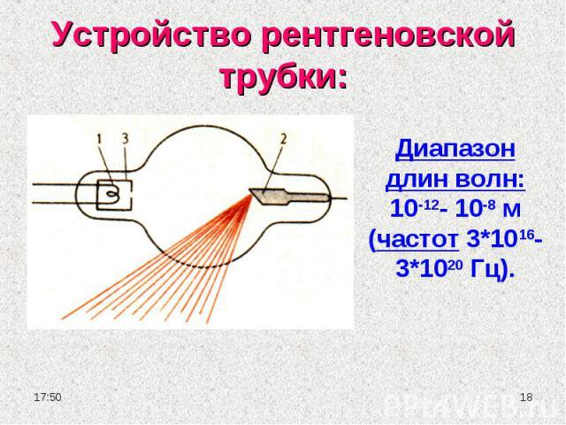 Устройство рентгеновской трубки: Диапазон длин волн:10-12- 10-8 м (частот 3*1016-3*1020 Гц).