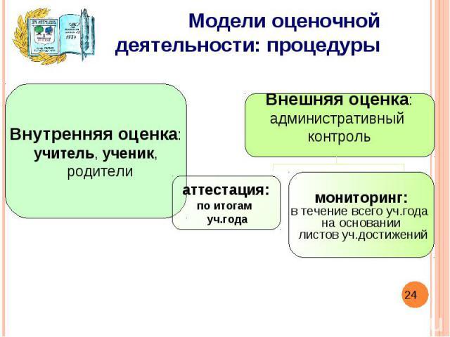 Модели оценочной деятельности: процедуры