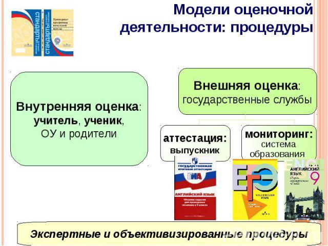 Модели оценочной деятельности: процедурыЭкспертные и объективизированные процедуры