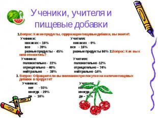 Ученики, учителя и пищевые добавки 1.Вопрос: Какие продукты, содержащие пищевые