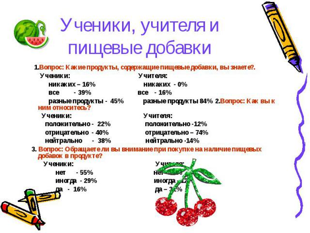 Ученики, учителя и пищевые добавки 1.Вопрос: Какие продукты, содержащие пищевые добавки, вы знаете?. Ученики: Учителя: никаких – 16% никаких - 0% все - 39% все - 16% разные продукты - 45% разные продукты 84% 2.Вопрос: Как вы к ним относитесь? Ученик…