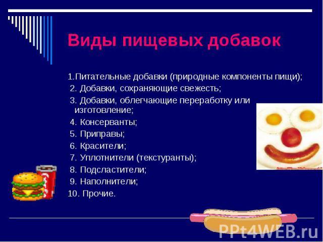 Виды пищевых добавок 1.Питательные добавки (природные компоненты пищи); 2. Добавки, сохраняющие свежесть; 3. Добавки, облегчающие переработку или изготовление; 4. Консерванты; 5. Приправы; 6. Красители; 7. Уплотнители (текстуранты); 8. Подсластители…