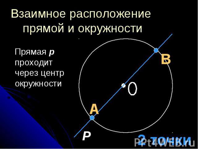 Взаимное расположение прямой и окружности Прямая p проходит через центр окружности