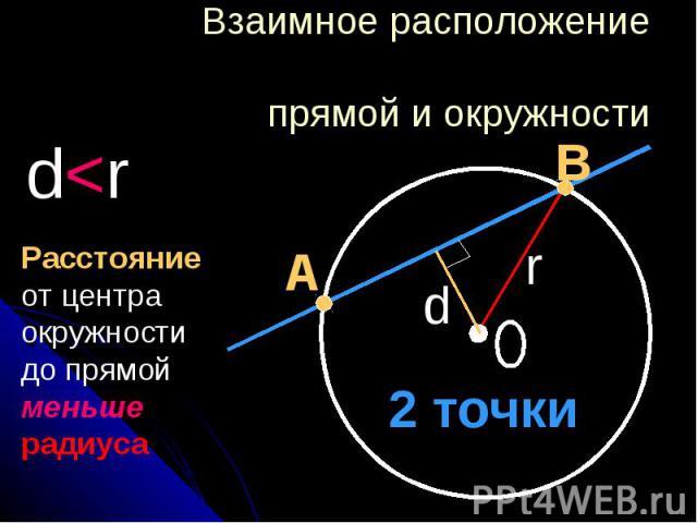 Взаимное расположение прямой и окружности Расстояние от центра окружности до прямой меньше радиуса