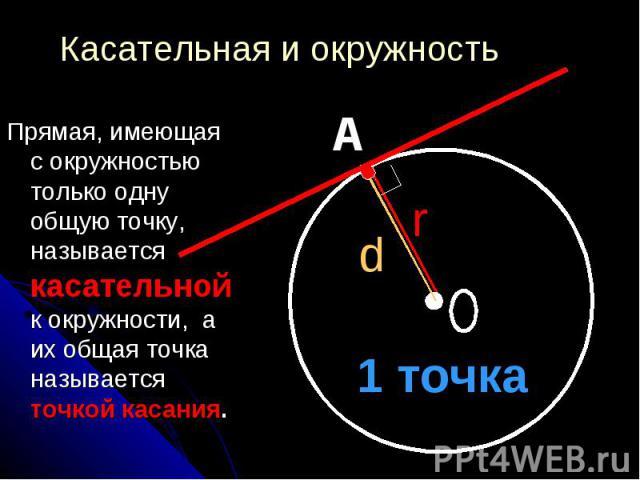 Касательная и окружность Прямая, имеющая с окружностью только одну общую точку, называется касательной к окружности, а их общая точка называется точкой касания.