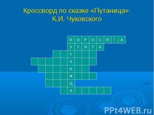 Кроссворд по сказке «Путаница» К.И. Чуковского