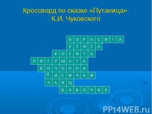 Кроссворд по сказке «Путаница» К.И. ЧуковскогоЛ