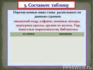 5. Составьте таблицу Перечисленные ниже слова расположите по данным странам: лив