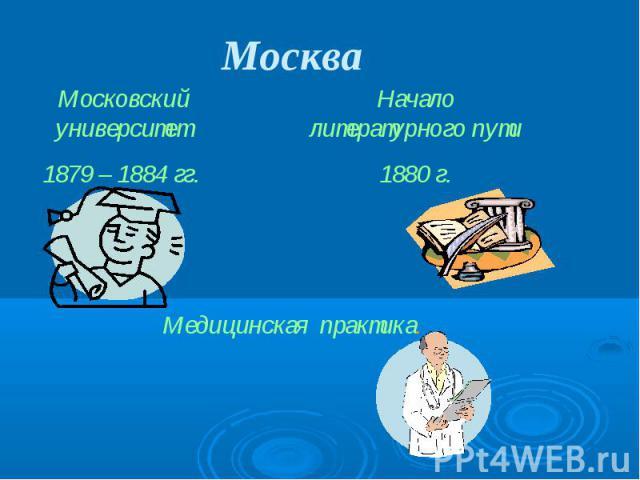 Москва Московский университет1879 – 1884 гг.Начало литературного пути1880 г.