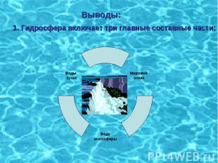 Выводы:1. Гидросфера включает три главные составные части: