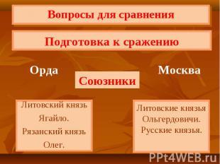 Вопросы для сравненияПодготовка к сражениюЛитовский князьЯгайло.Рязанский князьО