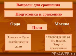 Вопросы для сравненияПодготовка к сражениюПокорение Руси, возобновление даниОсво