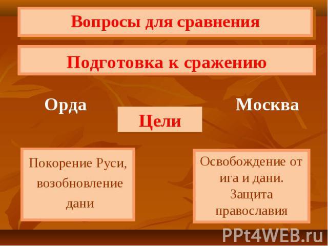 Вопросы для сравненияПодготовка к сражениюПокорение Руси, возобновление даниОсвобождение от ига и дани. Защита православия