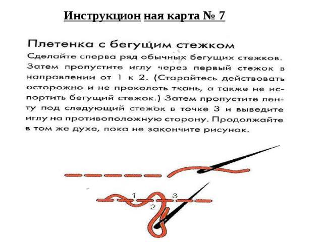 Инструкцион ная карта № 7