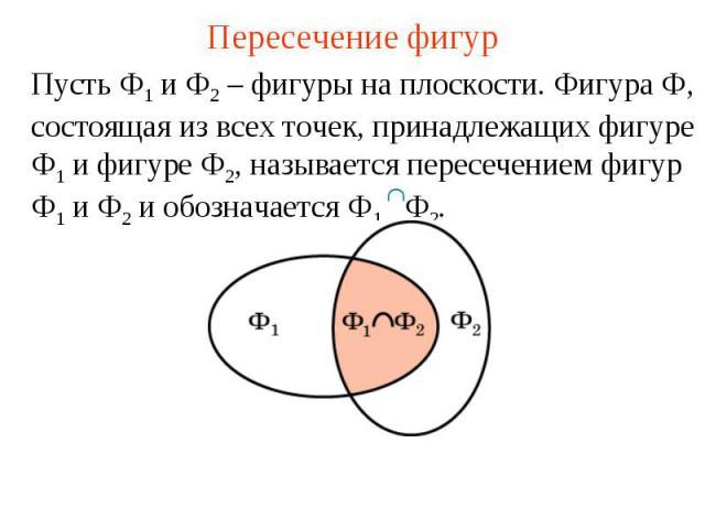 Пересечение фигурПусть Ф1 и Ф2 – фигуры на плоскости. Фигура Ф, состоящая из всех точек, принадлежащих фигуре Ф1 и фигуре Ф2, называется пересечением фигур Ф1 и Ф2 и обозначается Ф1 Ф2.