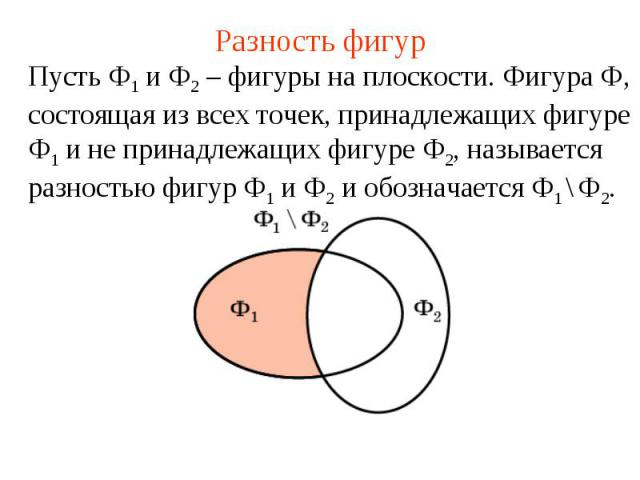 Разность фигурПусть Ф1 и Ф2 – фигуры на плоскости. Фигура Ф, состоящая из всех точек, принадлежащих фигуре Ф1 и не принадлежащих фигуре Ф2, называется разностью фигур Ф1 и Ф2 и обозначается Ф1 \ Ф2.