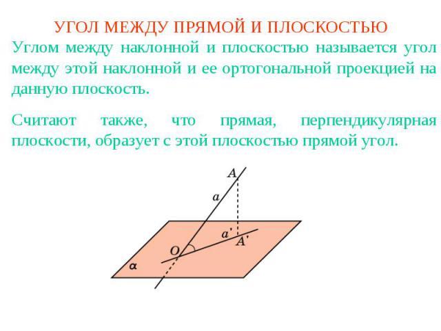 УГОЛ МЕЖДУ ПРЯМОЙ И ПЛОСКОСТЬЮУглом между наклонной и плоскостью называется угол между этой наклонной и ее ортогональной проекцией на данную плоскость.Считают также, что прямая, перпендикулярная плоскости, образует с этой плоскостью прямой угол.