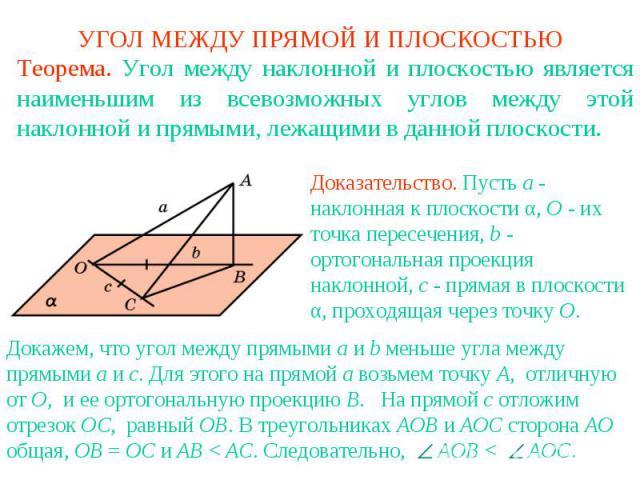 УГОЛ МЕЖДУ ПРЯМОЙ И ПЛОСКОСТЬЮТеорема. Угол между наклонной и плоскостью является наименьшим из всевозможных углов между этой наклонной и прямыми, лежащими в данной плоскости.Доказательство. Пусть a - наклонная к плоскости α, О - их точка пересечени…