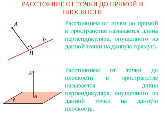 РАССТОЯНИЕ ОТ ТОЧКИ ДО ПРЯМОЙ И ПЛОСКОСТИРасстоянием от точки до прямой в пространстве называется длина перпендикуляра, опущенного из данной точки на данную прямую.Расстоянием от точки до плоскости в пространстве называется длина перпендикуляра, опу…