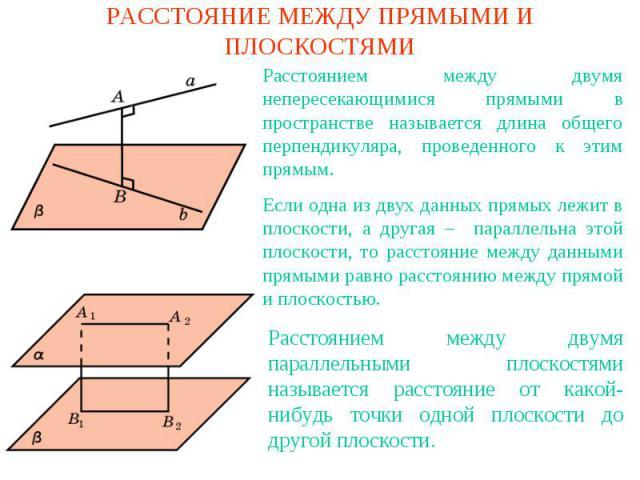 РАССТОЯНИЕ МЕЖДУ ПРЯМЫМИ И ПЛОСКОСТЯМИРасстоянием между двумя непересекающимися прямыми в пространстве называется длина общего перпендикуляра, проведенного к этим прямым. Если одна из двух данных прямых лежит в плоскости, а другая – параллельна этой…