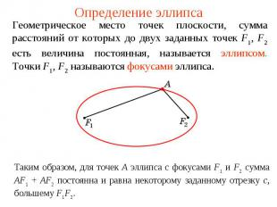 Определение эллипсаГеометрическое место точек плоскости, сумма расстояний от кот