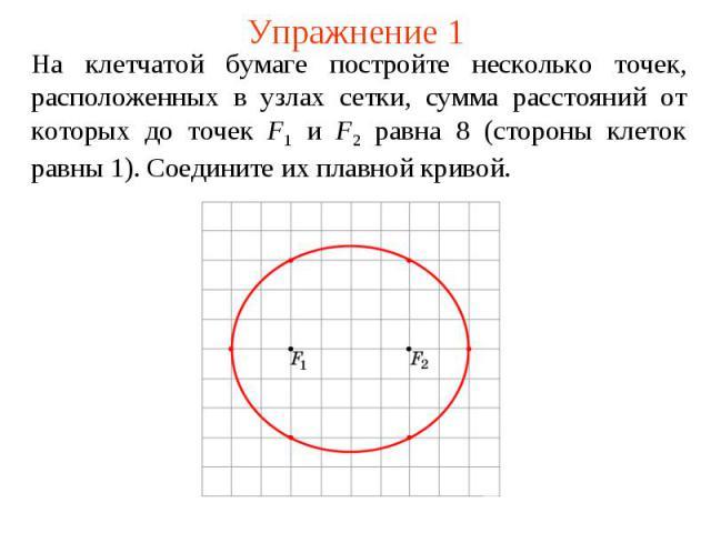 Упражнение 1На клетчатой бумаге постройте несколько точек, расположенных в узлах сетки, сумма расстояний от которых до точек F1 и F2 равна 8 (стороны клеток равны 1). Соедините их плавной кривой.