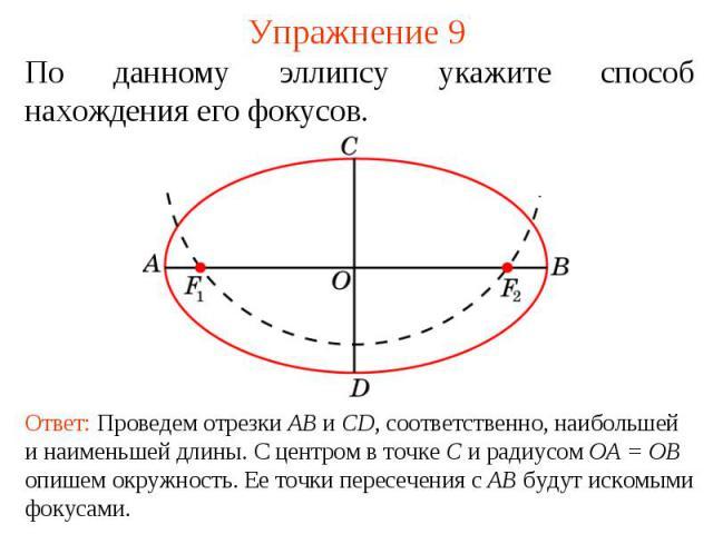 Упражнение 9По данному эллипсу укажите способ нахождения его фокусов.Ответ: Проведем отрезки AB и CD, соответственно, наибольшей и наименьшей длины. С центром в точке C и радиусом OA = OB опишем окружность. Ее точки пересечения с AB будут искомыми ф…