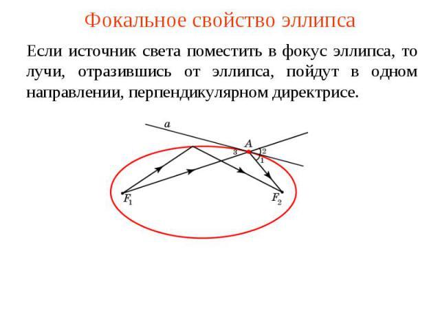 Фокальное свойство эллипсаЕсли источник света поместить в фокус эллипса, то лучи, отразившись от эллипса, пойдут в одном направлении, перпендикулярном директрисе.