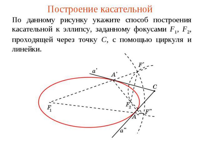 Построение касательнойПо данному рисунку укажите способ построения касательной к эллипсу, заданному фокусами F1, F2, проходящей через точку C, с помощью циркуля и линейки.
