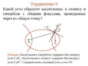 Упражнение 9Какой угол образуют касательные, к эллипсу и гиперболе с общими фоку