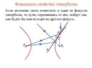 Фокальное свойство гиперболыЕсли источник света поместить в один из фокусов гипе