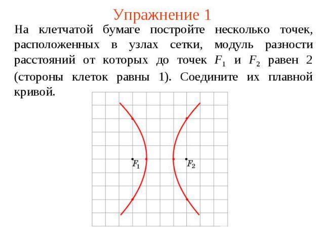 Упражнение 1На клетчатой бумаге постройте несколько точек, расположенных в узлах сетки, модуль разности расстояний от которых до точек F1 и F2 равен 2 (стороны клеток равны 1). Соедините их плавной кривой.