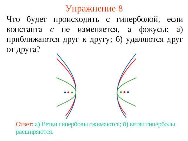 Упражнение 8Что будет происходить с гиперболой, если константа c не изменяется, а фокусы: а) приближаются друг к другу; б) удаляются друг от друга?Ответ: а) Ветви гиперболы сжимаются; б) ветви гиперболы расширяются.