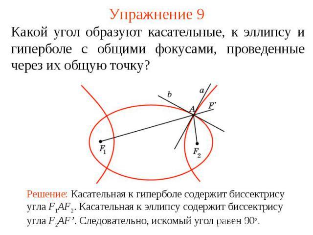 Упражнение 9Какой угол образуют касательные, к эллипсу и гиперболе с общими фокусами, проведенные через их общую точку?Решение: Касательная к гиперболе содержит биссектрису угла F1AF2. Касательная к эллипсу содержит биссектрису угла F2AF'. Следовате…