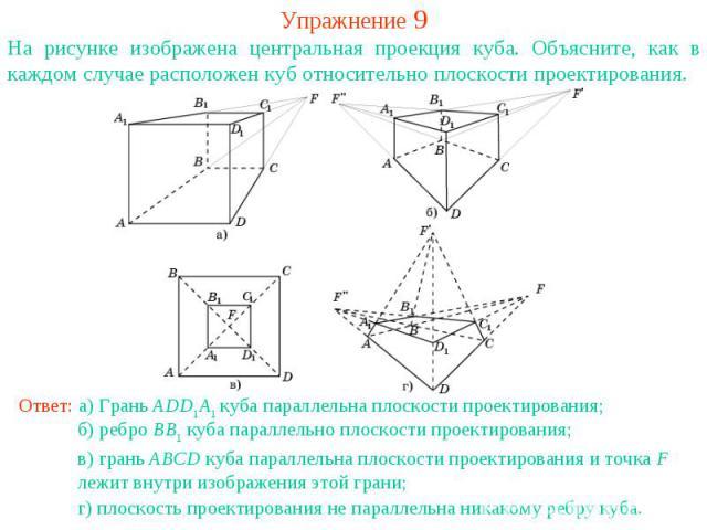Упражнение 9На рисунке изображена центральная проекция куба. Объясните, как в каждом случае расположен куб относительно плоскости проектирования.