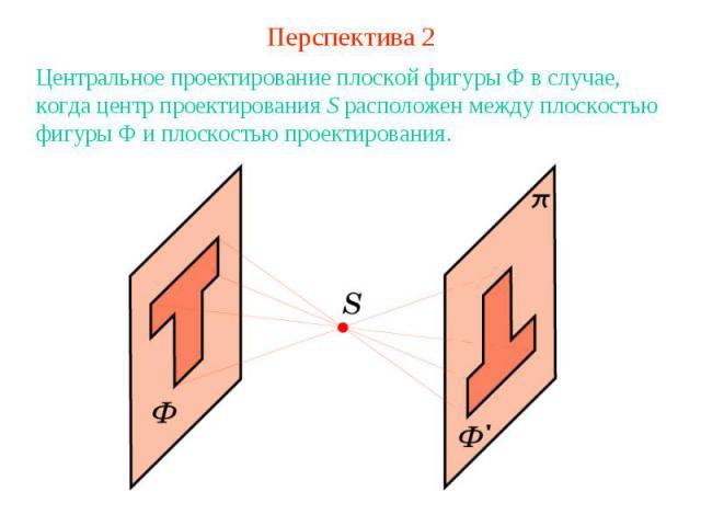 Перспектива 2Центральное проектирование плоской фигуры Ф в случае, когда центр проектирования S расположен между плоскостью фигуры Ф и плоскостью проектирования.
